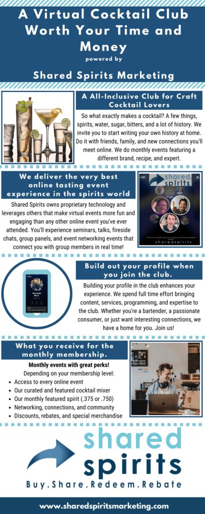 Virtual Cocktail Club