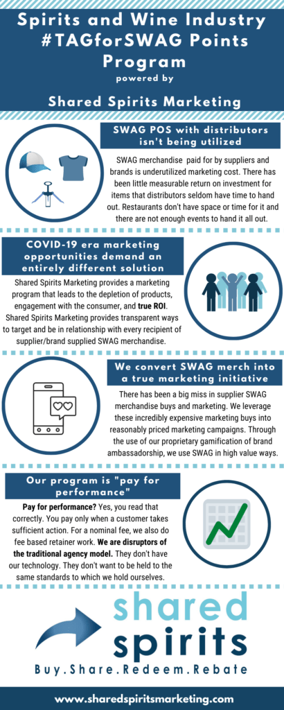 TAGforSWAG program converts swag into measurable ROI for spirits, wine, and beer brands.