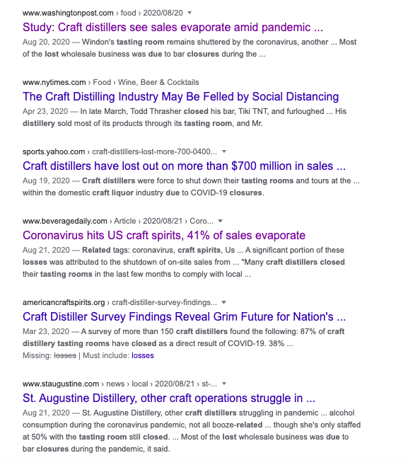 google results showing losses in the craft spirits industry