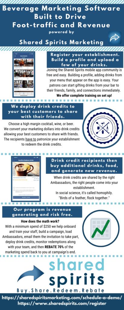 Hospitality support program